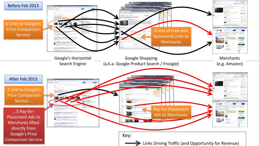 google preisvergleich, heute, damals